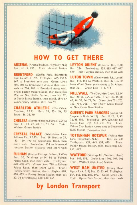 How to get there; football, by Hans Unger, 1951